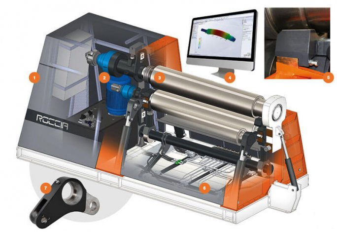 Plan-rouleuse-à-plaques-Roccia-HR4W-garant-machinerie
